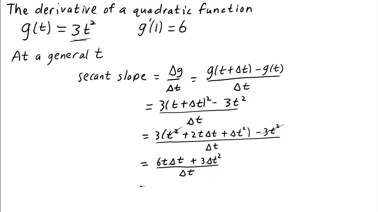The derivative of a quadratic function - YouTube