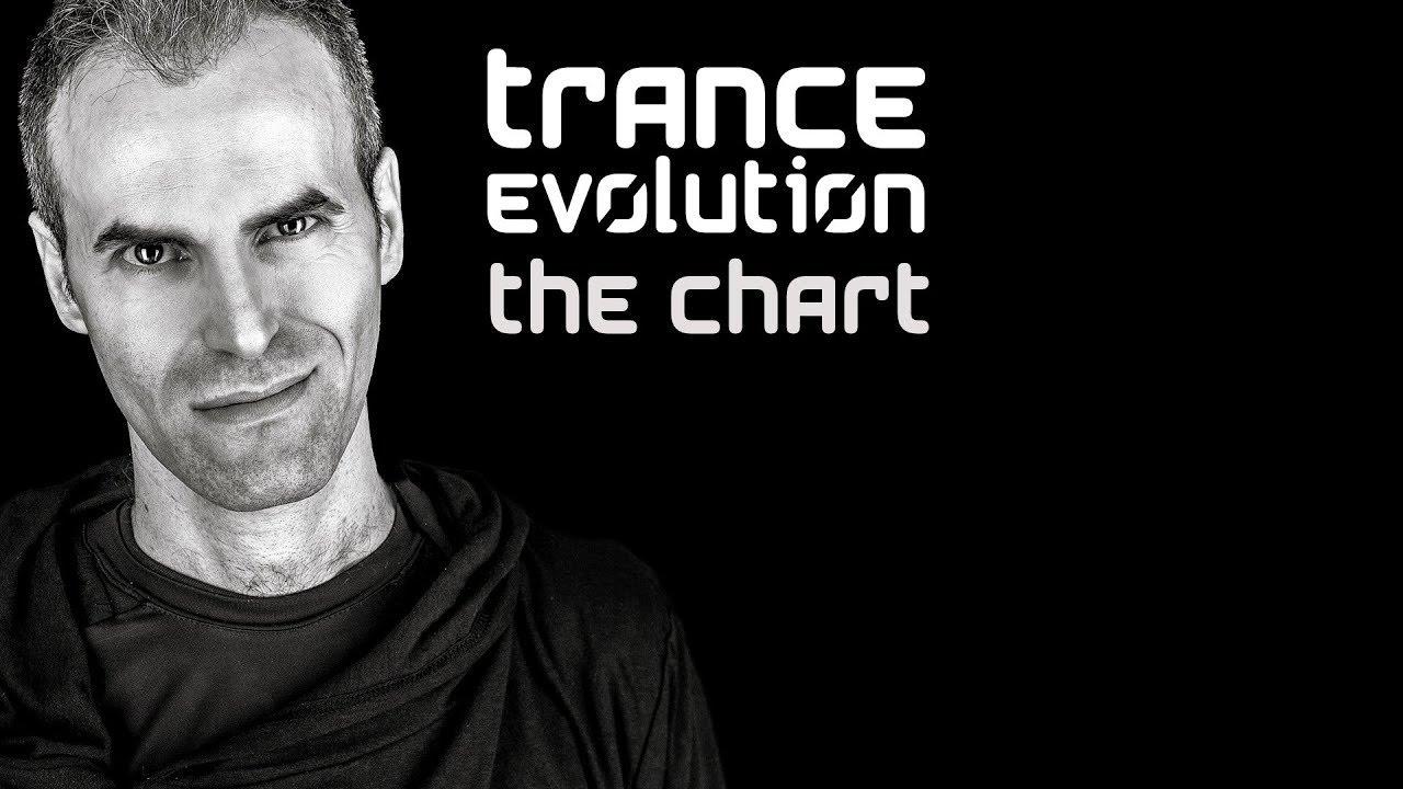 Trance Evolution Chart - 02 July 2020