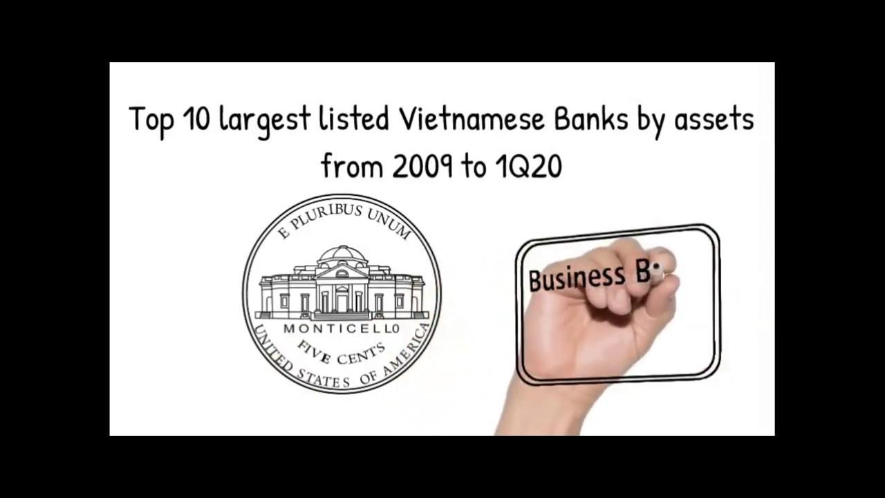 Top 10 Ngân hàng niêm yết lớn nhất Việt Nam dựa trên tài sản từ 2009 đến 1Q20 [Top banks in Vietnam]