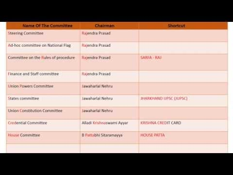 Shortcut Trick To Remember Committees Of The Constituent Assembly - Polity
