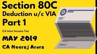 Section 80C | Deduction Revision Part 1