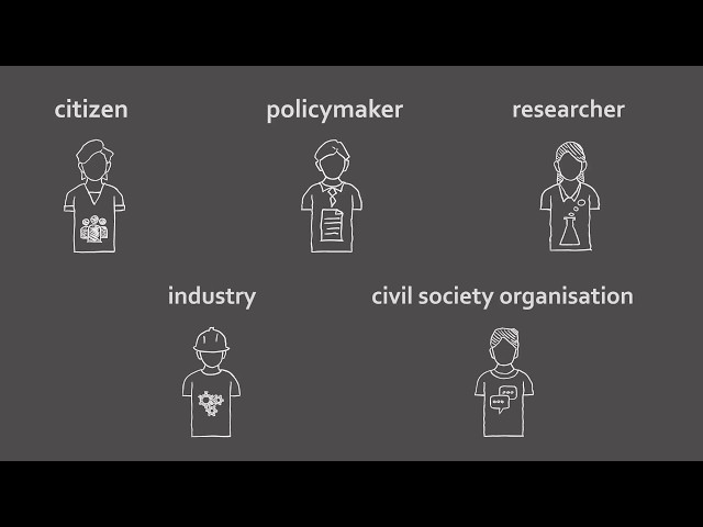 Youtube video - Innovating Nanotechnology Together: Health, Energy & Food