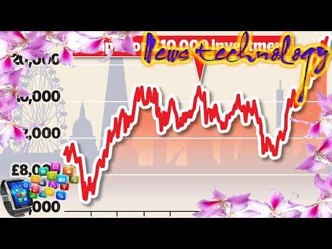 TRUST WATCH: Templeton Emerging Markets  - News Techcology
