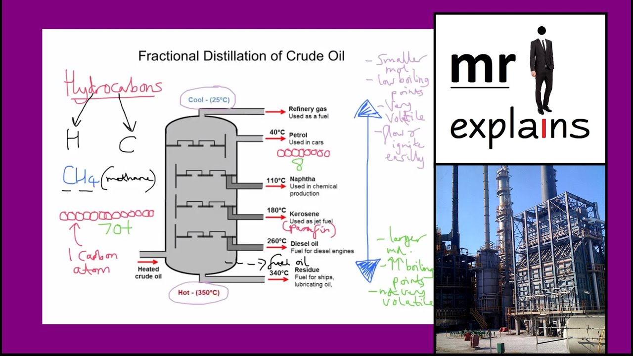 fractional distillation of crude oil essay