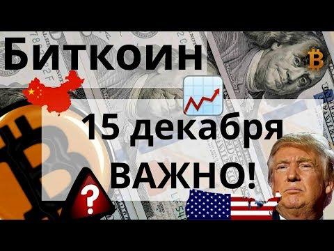 Биткоин 15 декабря ВАЖНО! Китай, США, пошлины, ФРС