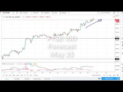 FTSE 100 Technical Analysis for May 23, 2018 by FXEmpire.com