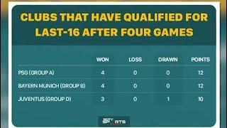 PSG, Bayern Munich, Juventus Qualify For Champions League Last-16