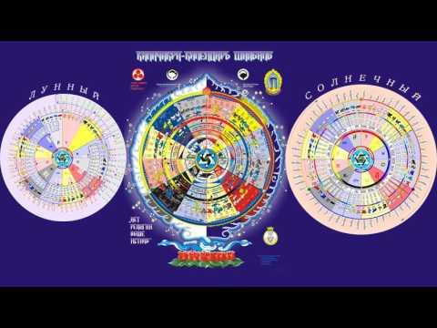 Лунный календарь - Официальный сайт газеты «Оракул»
