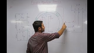 Basics of Power systems ! GATE EE ! ESE EE