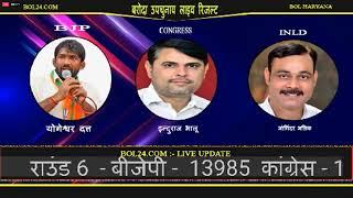 Baroda Election Results Live on Bol Haryana