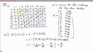 Media, varianza y desviación típica al tirar dos dados