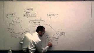 Fixed and Floating Charge on Assets  || Company Law Lectures for CA,CS,CMA