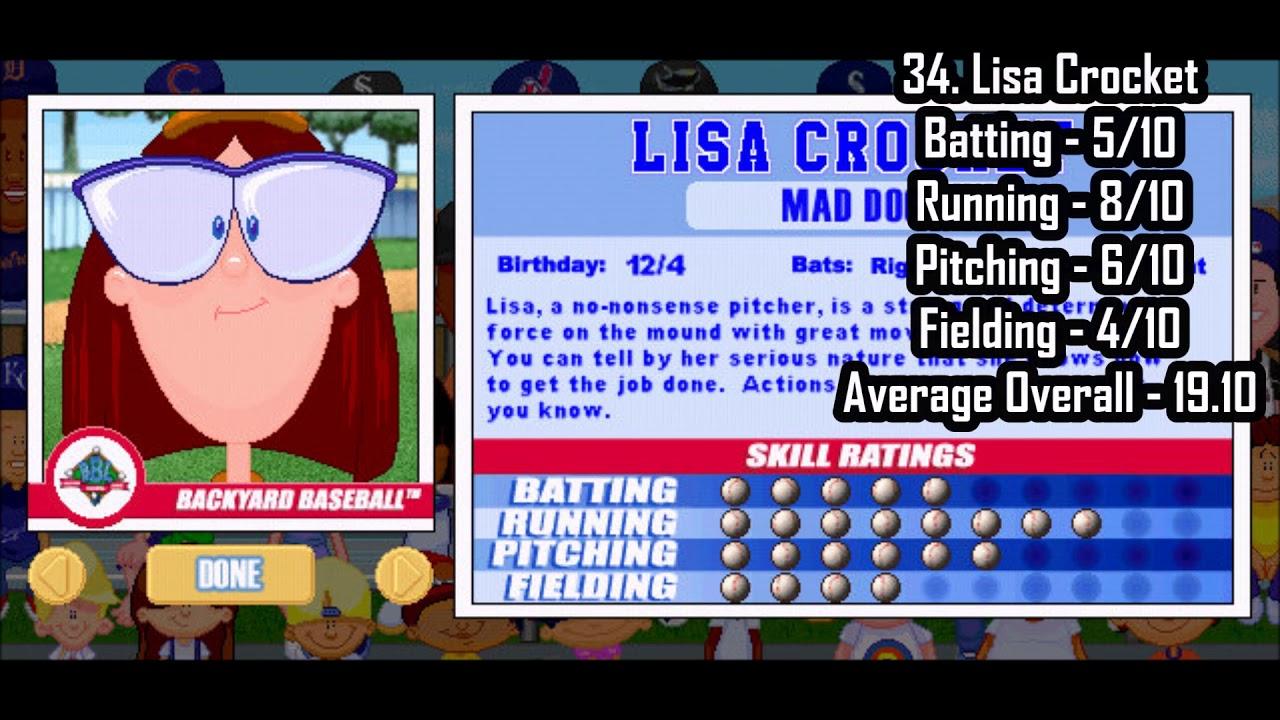 Backyard Baseball 2001   All 61 Characters Ranked
