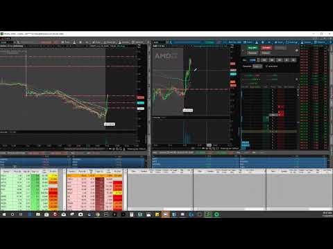 $2000 Profit In 30 Minutes Day Trading Stocks Live