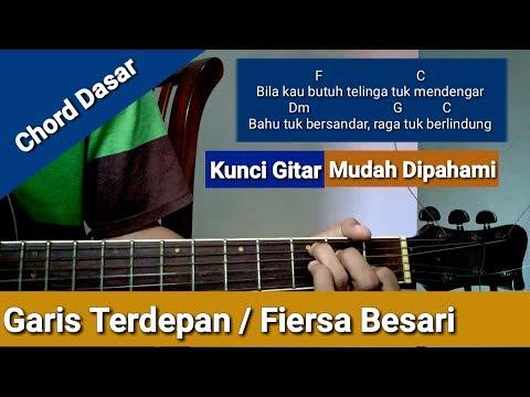 Chord/kunci Gitar - Garis Terdepan | Fiersa Besari (chord Pemula By Bagusslaw)