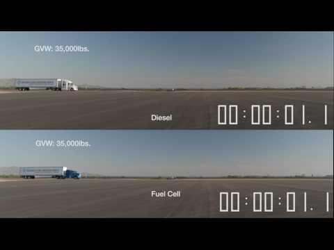 Toyota Portal Project Concept Hydrogen Truck vs. Diesel Truck