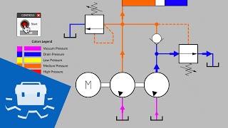 unloading valve basics