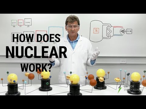 How Nuclear Works