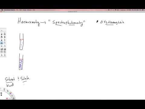 Blood Gas Machines, Measuring PaO2 & Haemoximetry Part 1