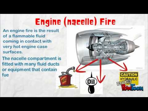 Aircraft Engine (nacelle) fire