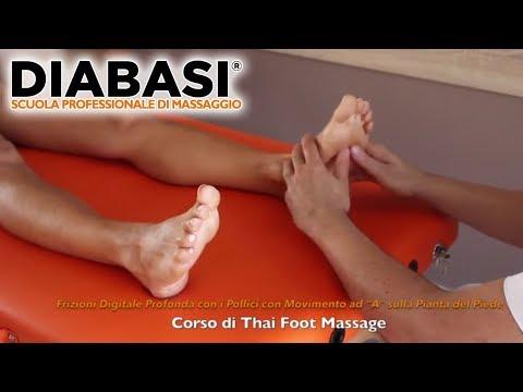 Diabasi Calendario.Corso Di Thai Foot Massage Metodo Diabasi Diabasi