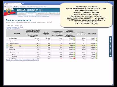 Понятие и виды налоговых проверок в РК