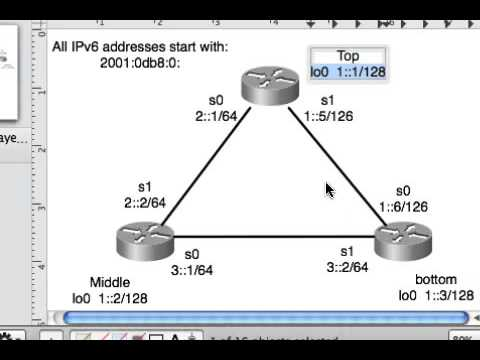 IPv6 RIPng dynamic routing