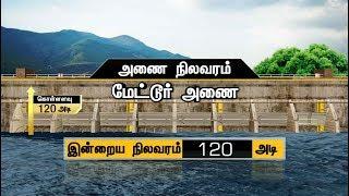 தமிழகத்திலுள்ள அணைகளின் நீர் இருப்பு நிலவரம்   Water level in Dams of Tamil Nadu...   #Dam