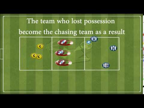 Possession Practice - 3 vs 2 with Screen Player