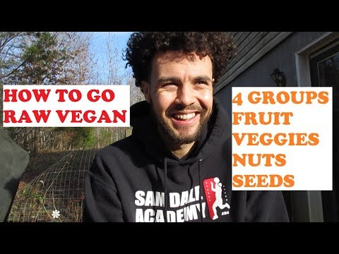 Why & How I became Raw Vegan