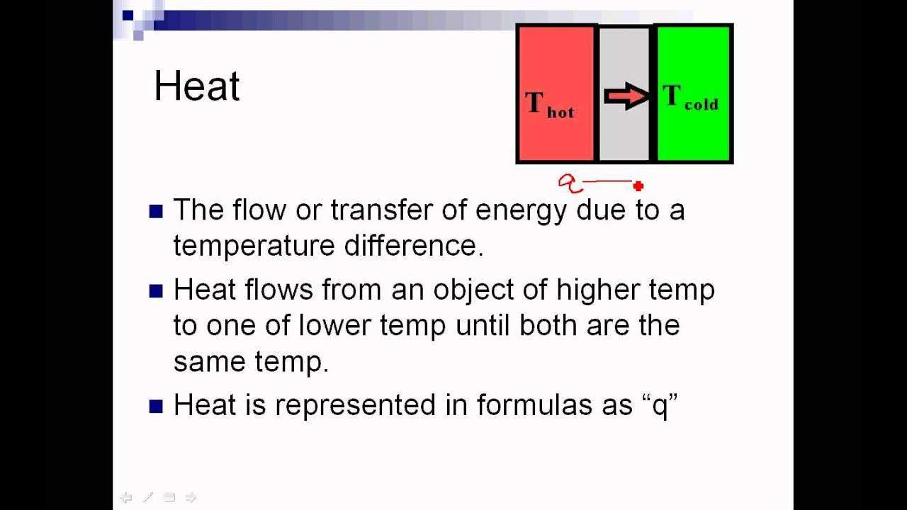 Thermochemistry: Energy, Enthalpy, And Heat  - Lessons - Tes