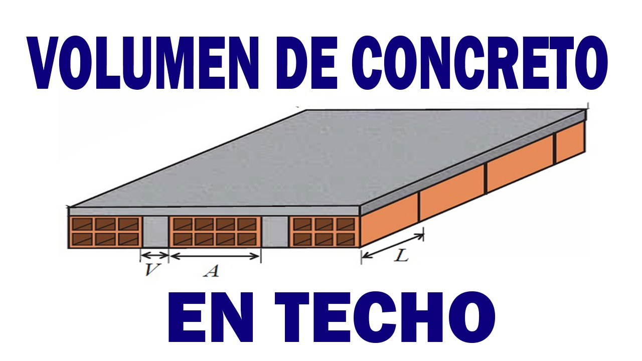 Como calcular el volumen de concreto hormig n en techo for Techos de concreto para casas