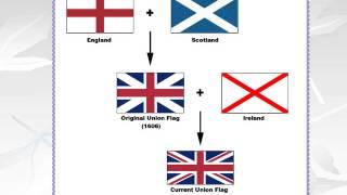 Презентация Национальные символы Объединенного Королевства
