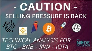 Bitcoin Selling Pressure Shows Up After Failed Breakout Attempt