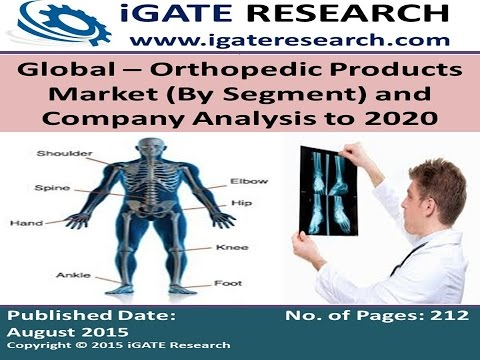 Orthopedic Products Market - Global Analysis