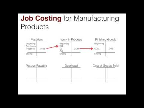 Job Costing - Flow of Costs
