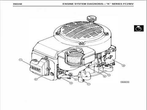 John Deere GX70, GX75, GX85, SX85, GX95, SRX75 and SRX95