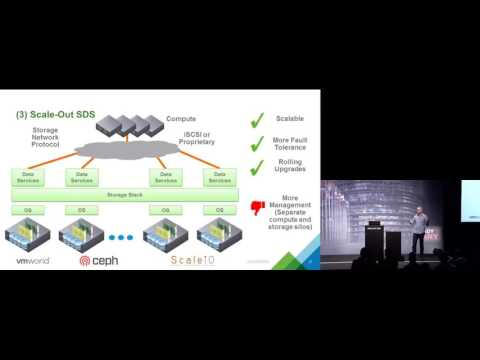 VMworld 2015 Europe: CTO6453 - The Future of Software Defined Storage ...