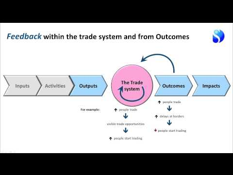 Aid for Trade overview part 1