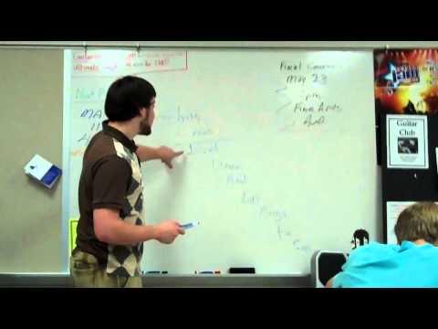 5 Minutes to Key Signature Mastery