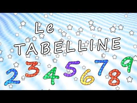 Tutte le Tabelline - Mix Tabelline compilation - dalla 2 alla 9 - canzoni per bambini