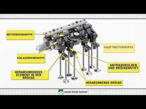 High Power Density Engine Brake - German
