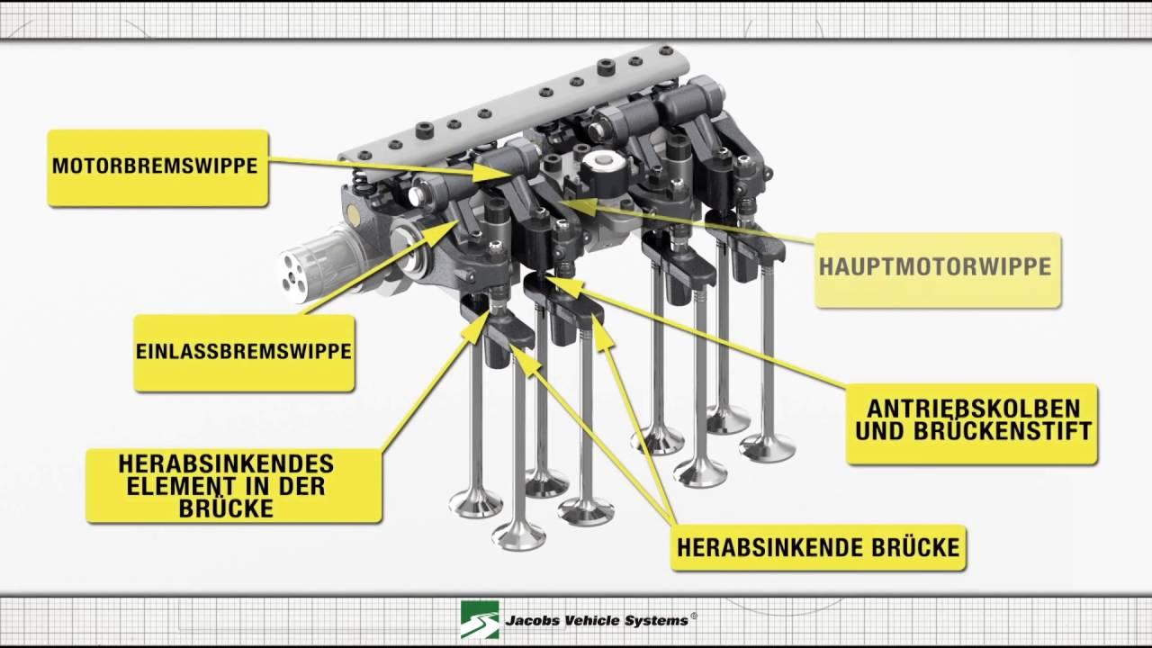 Fantastisch Jacobs Motorbremse Schaltplan Fotos - Elektrische ...