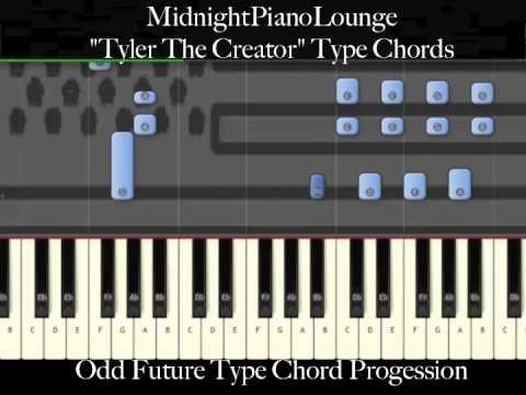 Tyler The Creator Jazz Type Chords Piano Tutorial Video F Minor
