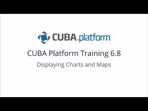 Displaying Charts And Maps