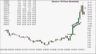 Greece 10 Year Update 05.10.2012