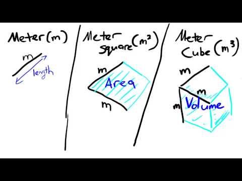 Physics 1.2 Base quantity and derived quantity