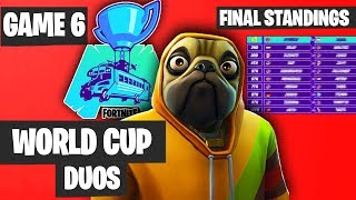 Fortnite World Cup DUO Game 6 Highlights [Fortnite World Cup Highlights]
