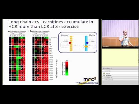 Metabolomics Workflows: Charles R. Evans