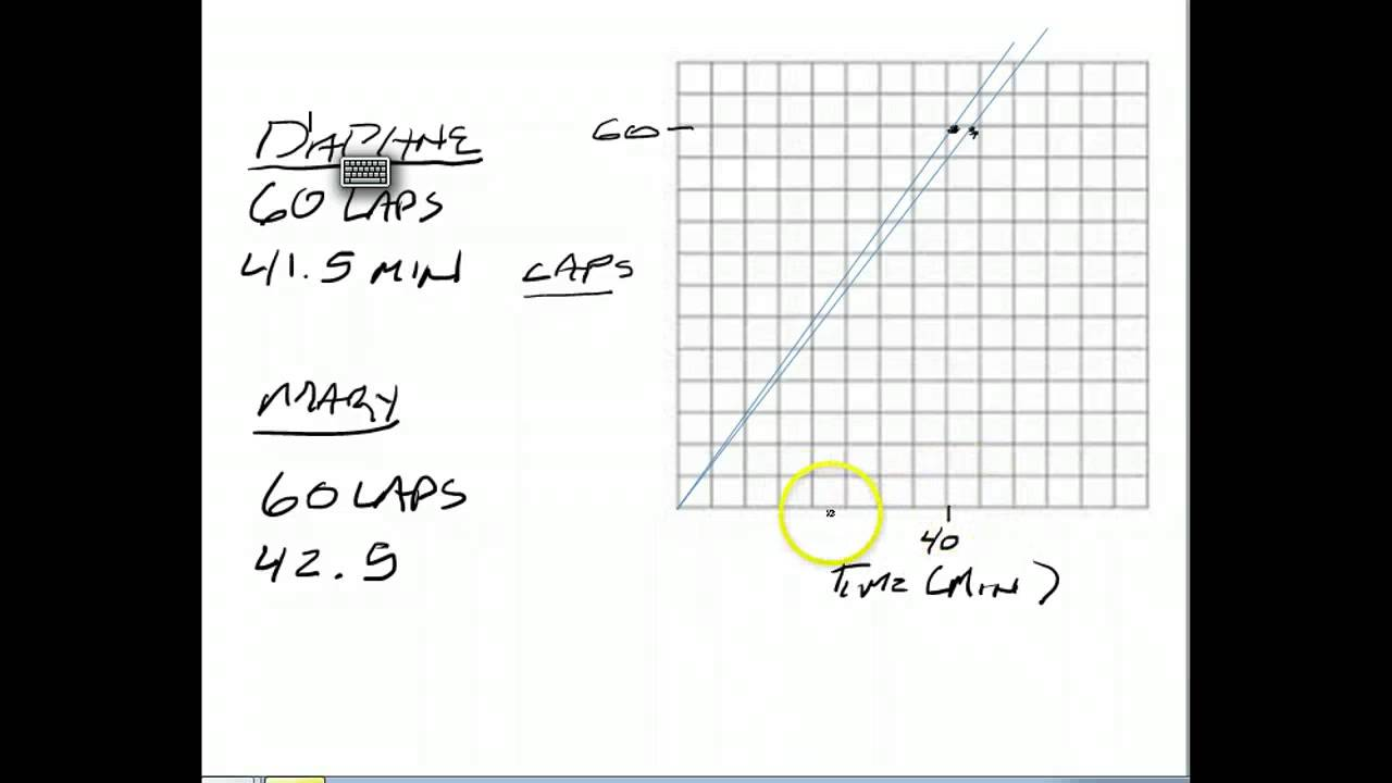 small resolution of Graph Proportional Relationships (examples